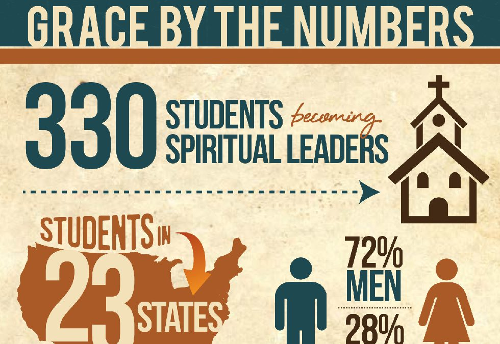 Grace School of Theology – By the Numbers